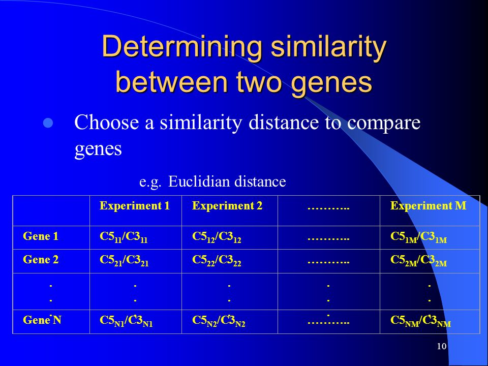10 Determining similarity between two genes Choose a similarity distance to compare genes e.g.