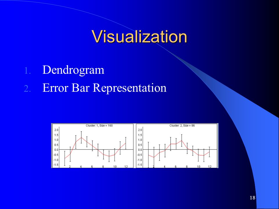18 Visualization 1. Dendrogram 2. Error Bar Representation