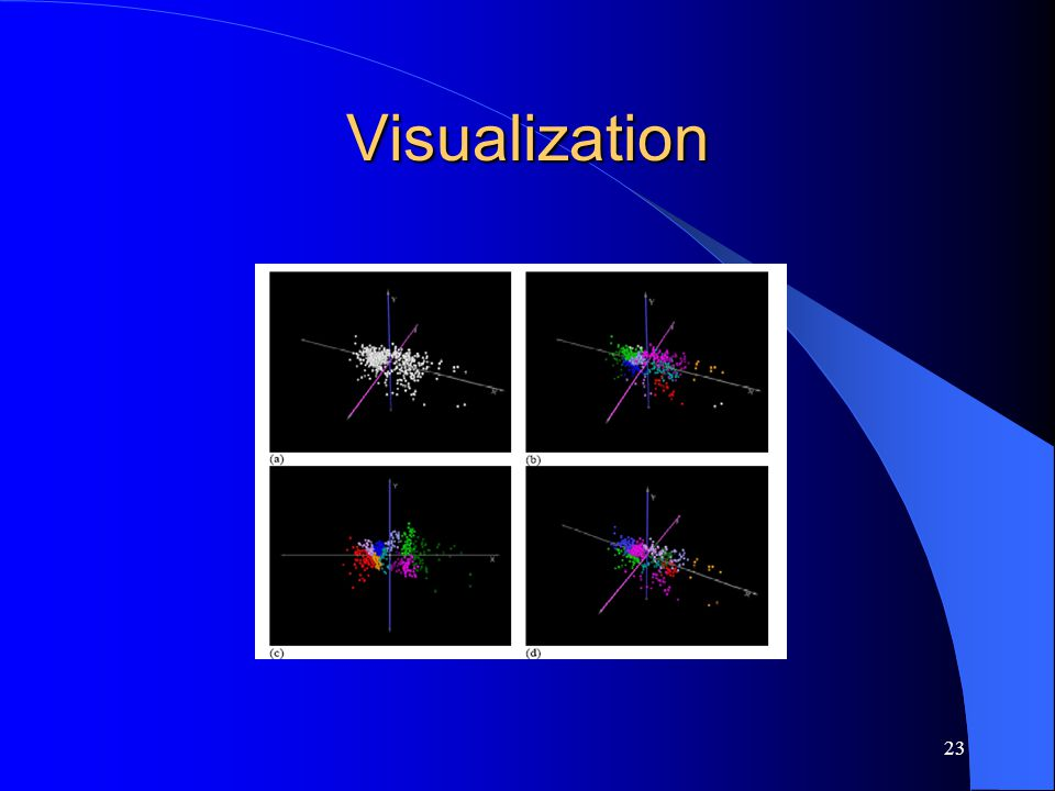 23 Visualization