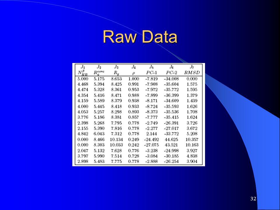 32 Raw Data