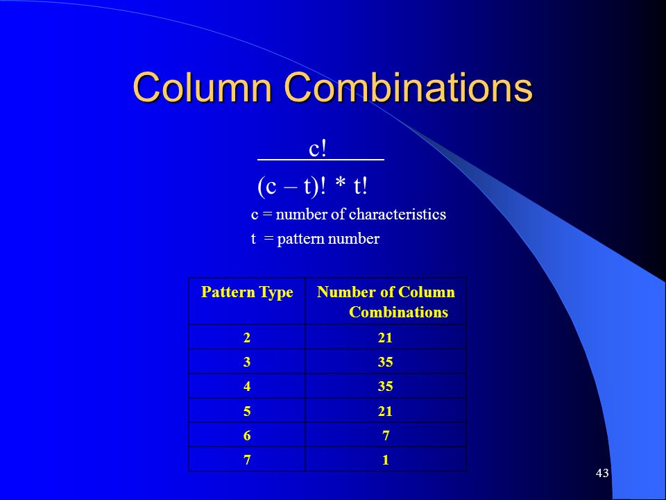 43 Column Combinations c! (c – t)! * t! c = number of characteristics t = pattern number Pattern TypeNumber of Column Combinations 221 335 4 521 67 71