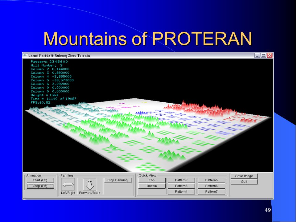 49 Mountains of PROTERAN