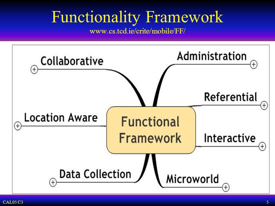 CAL05 C3 5 Functionality Framework www.cs.tcd.ie/crite/mobile/FF/