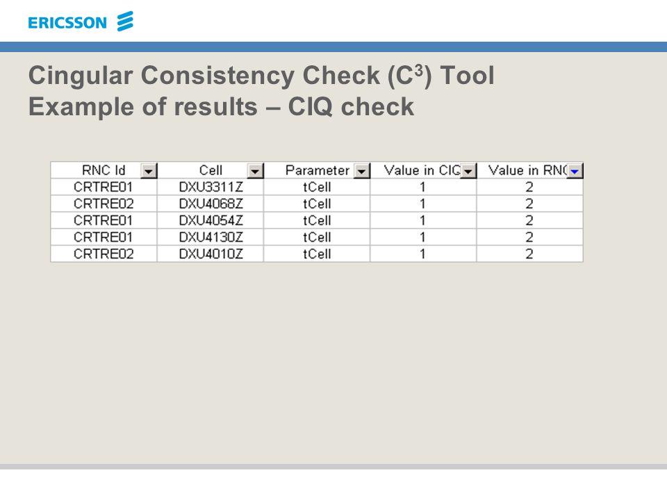 Cingular Consistency Check (C 3 ) Tool Example of results – CIQ check