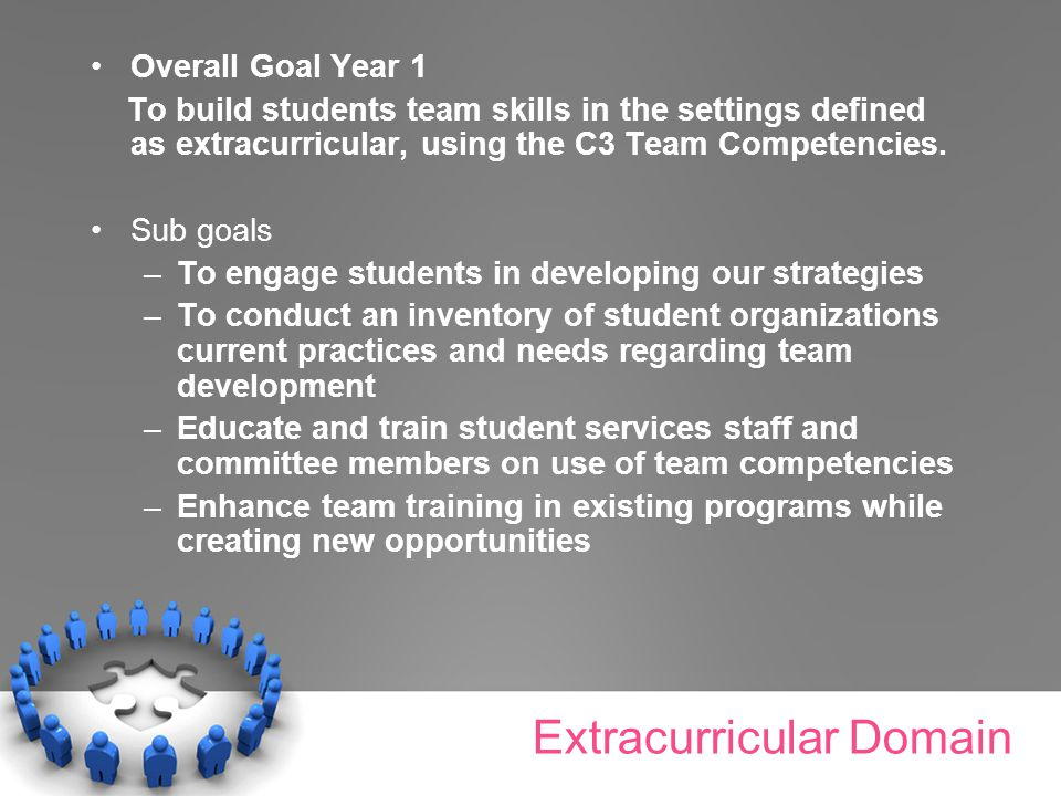 Overall Goal Year 1 To build students team skills in the settings defined as extracurricular, using the C3 Team Competencies.