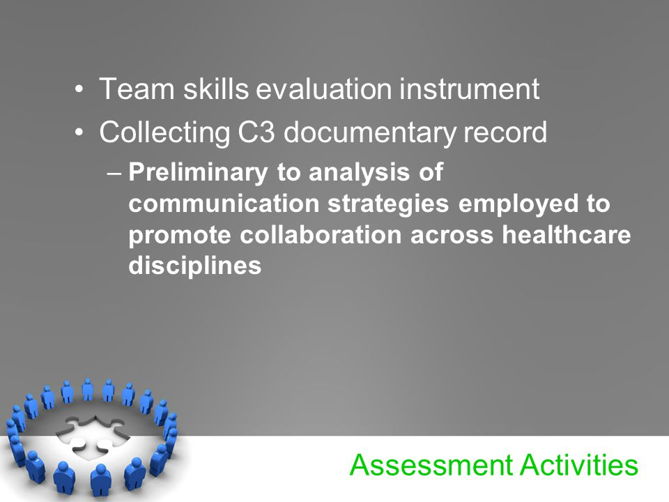 Assessment Activities Team skills evaluation instrument Collecting C3 documentary record –Preliminary to analysis of communication strategies employed to promote collaboration across healthcare disciplines