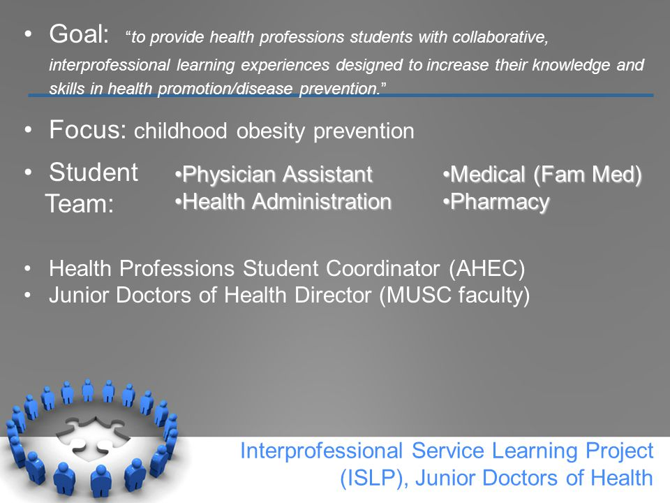 Interprofessional Service Learning Project (ISLP), Junior Doctors of Health Goal: to provide health professions students with collaborative, interprofessional learning experiences designed to increase their knowledge and skills in health promotion/disease prevention. Focus: childhood obesity prevention Student Team: Health Professions Student Coordinator (AHEC) Junior Doctors of Health Director (MUSC faculty) Physician AssistantPhysician Assistant Health AdministrationHealth Administration Medical (Fam Med)Medical (Fam Med) PharmacyPharmacy