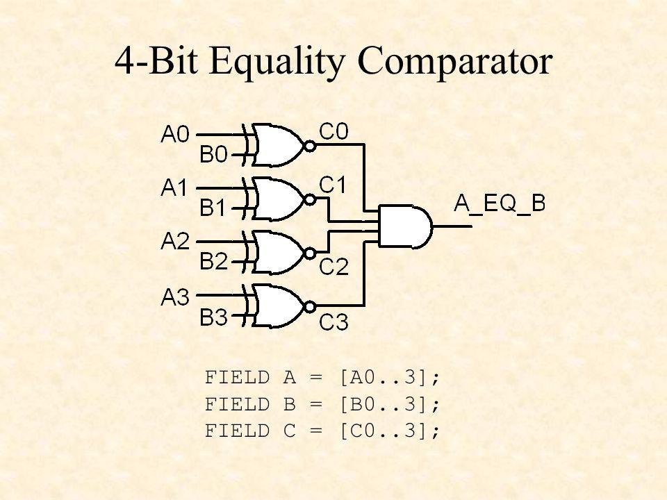 4-Bit Equality Comparator FIELD A = [A0..3]; FIELD B = [B0..3]; FIELD C = [C0..3];