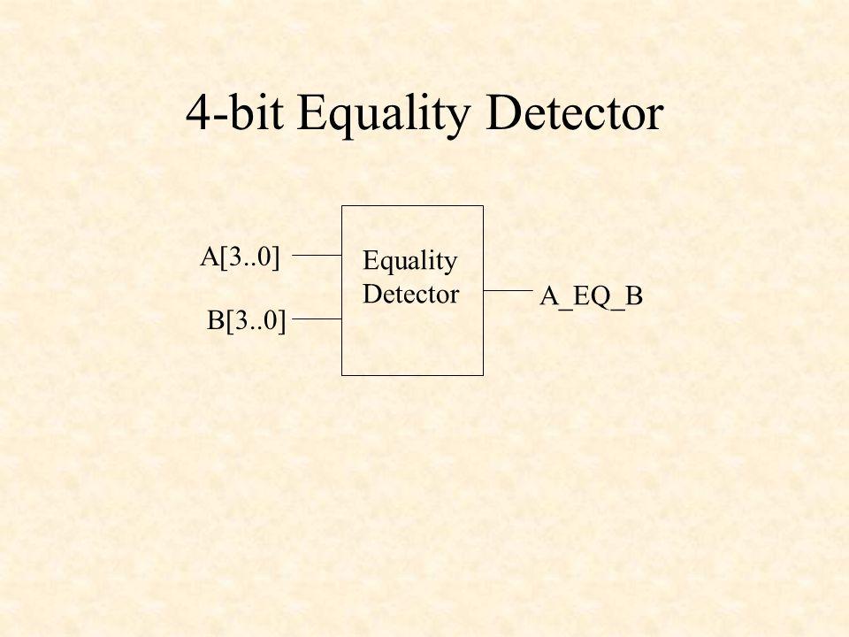 4-bit Equality Detector Equality Detector A[3..0] B[3..0] A_EQ_B