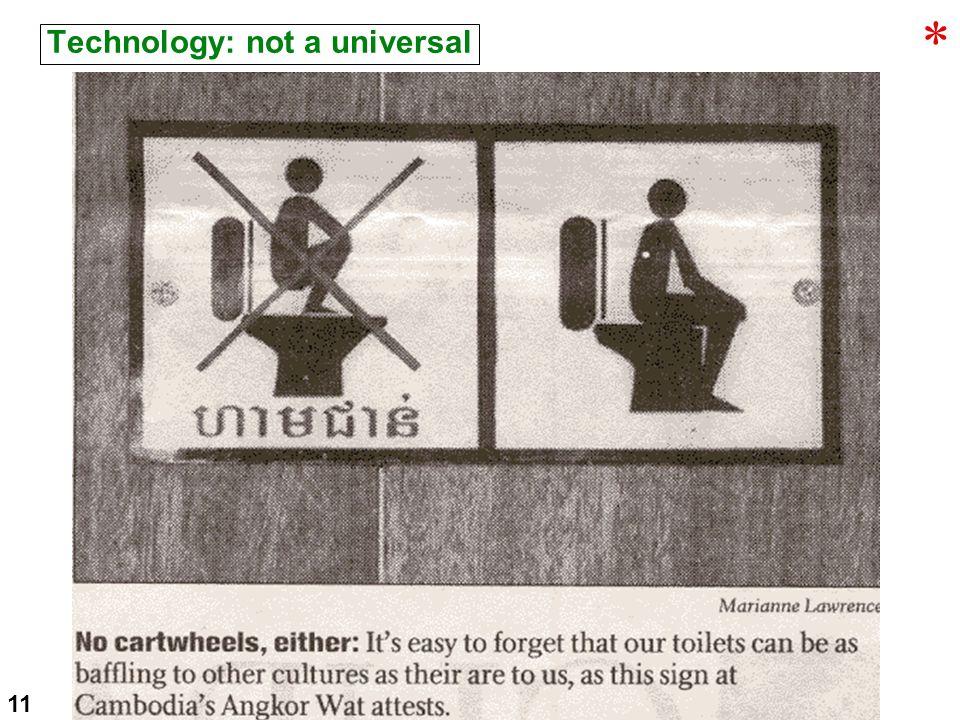 Technology: not a universal 11 *