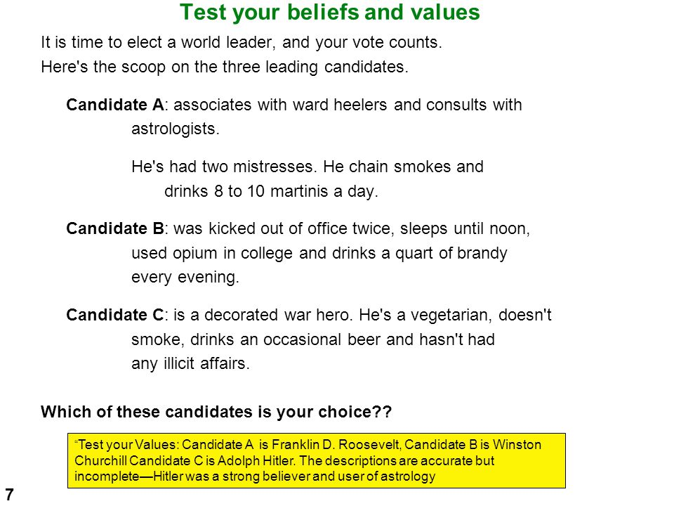 Test your beliefs and values It is time to elect a world leader, and your vote counts.