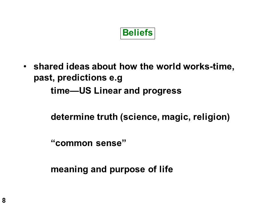Some American Values Individualism Principles Activists Materialism, Etc.