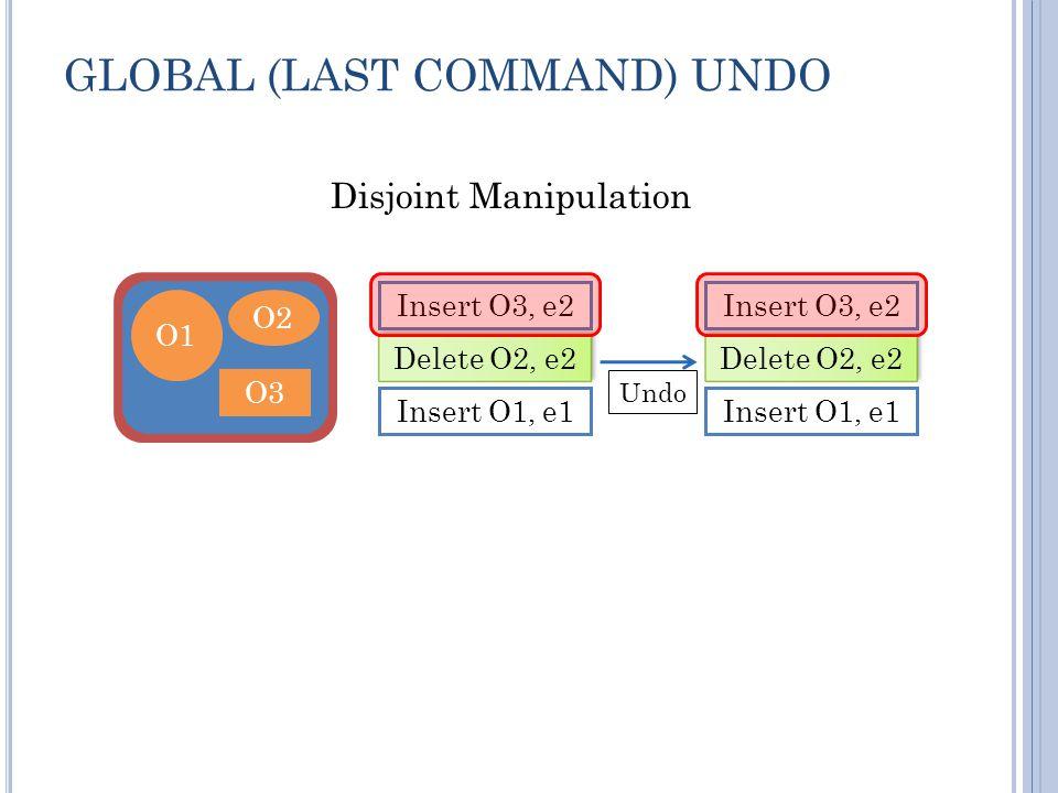 GLOBAL (LAST COMMAND) UNDO O1 O3 Insert O1, e1 Delete O2, e2 Insert O3, e2 Undo Insert O1, e1 Delete O2, e2 Insert O3, e2 Disjoint Manipulation O2