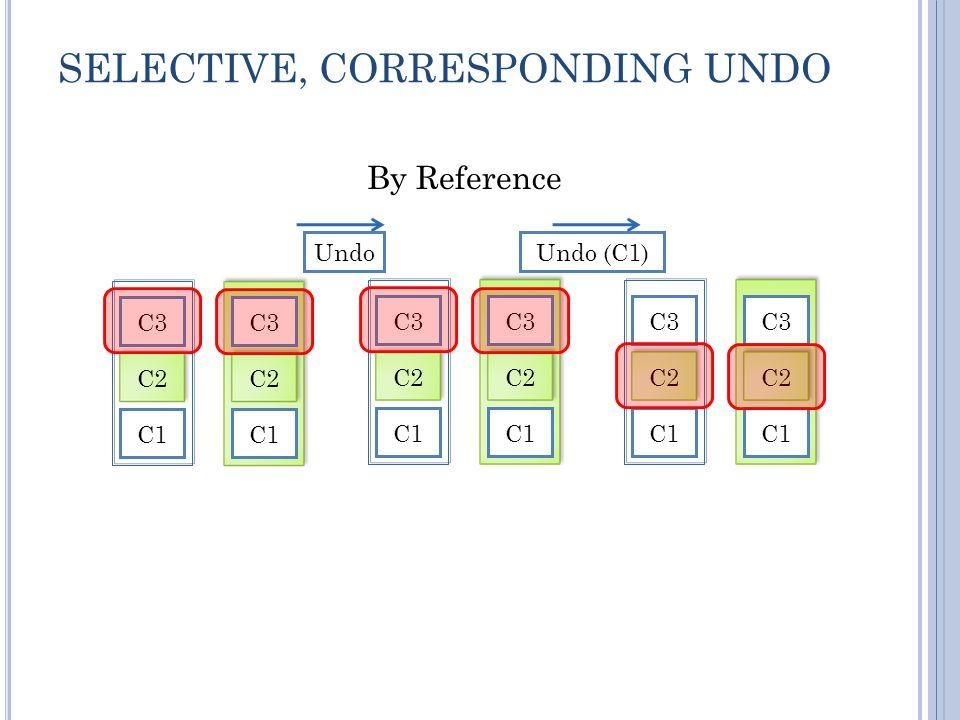 SELECTIVE, CORRESPONDING UNDO C1 C2 C3 C1 C2 C3 By Reference C1 C2 C3 C1 C2 C3 C1 C2 C3 C1 C2 C3 UndoUndo (C1)