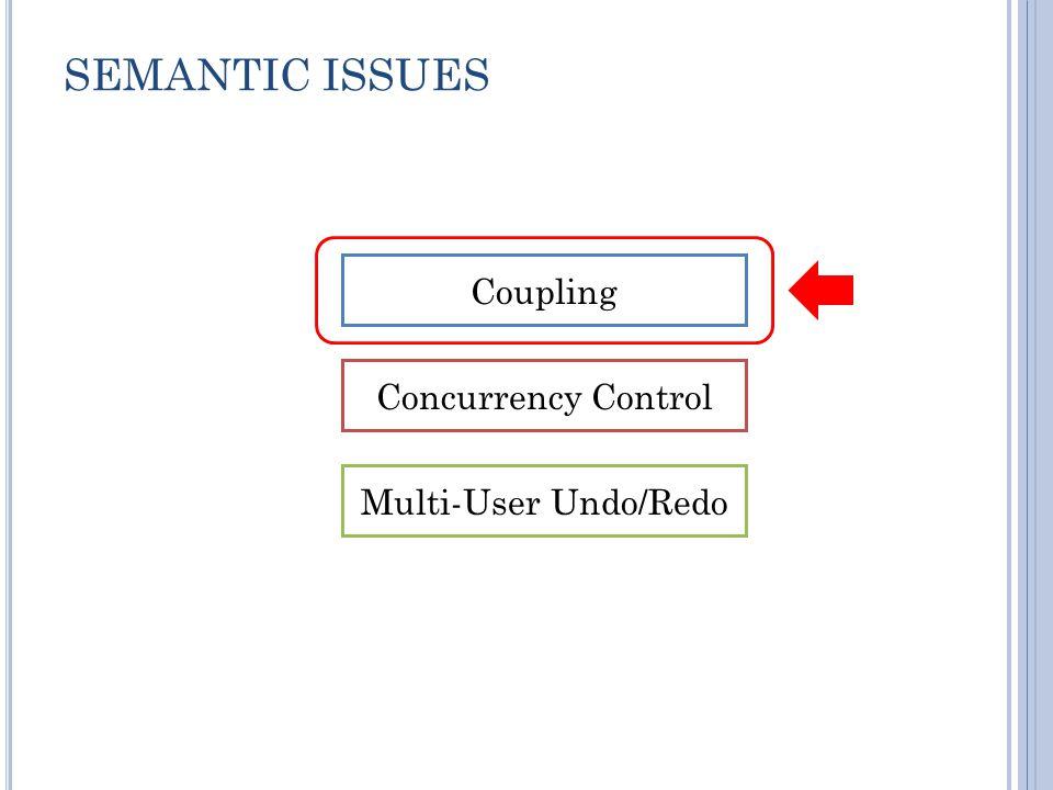 SELECTIVE, CORRESPONDING UNDO By Filter Rotate O2 Rotate O1 Create O2 Create O1 Rotate O2 Create O1 Rotate O1 Filter (Blue User) Filter (O1)