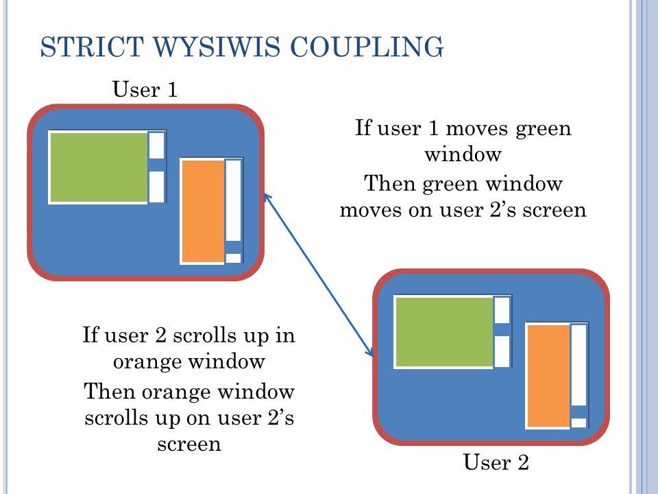 SEMANTIC ISSUES Coupling Concurrency Control Multi-User Undo/Redo