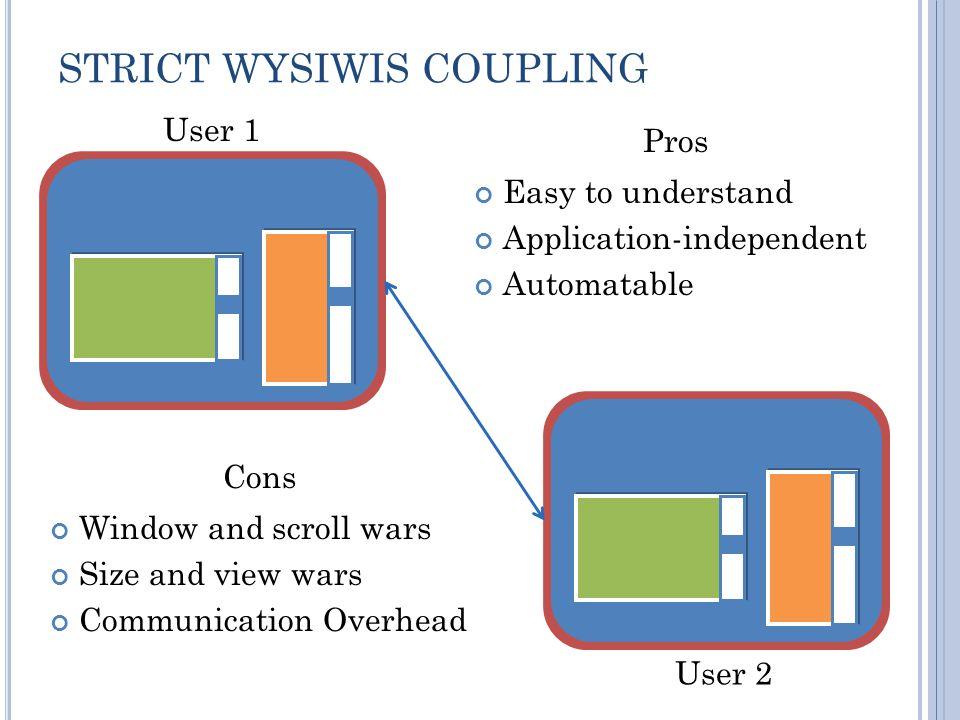 MULTI-USER UNDO FACTORS Multi- User Undo Single-User Undo Coupling Concurrency Control Linear Single-User Undo Model WYSIWIS Coupling Model