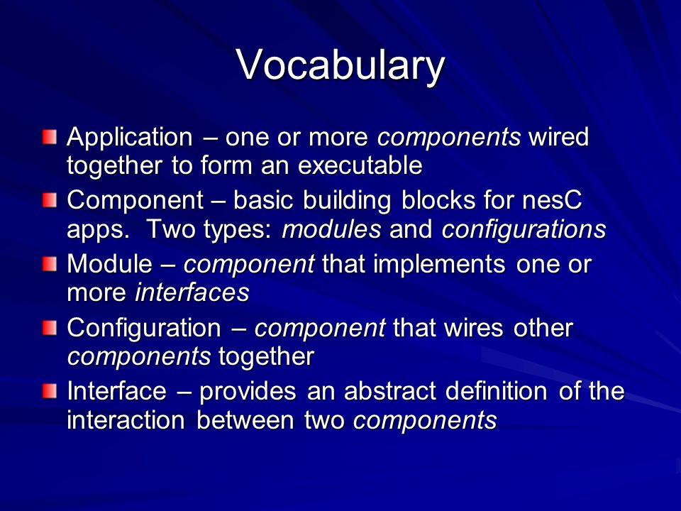 Visualizing modules modules: module C1 { requires interface triangle; requires interface triangle; } implementation {...