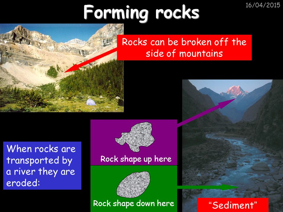 16/04/2015 Forming rocks When rocks are transported by a river they are eroded: Rocks can be broken off the side of mountains Rock shape up here Rock shape down here Sediment