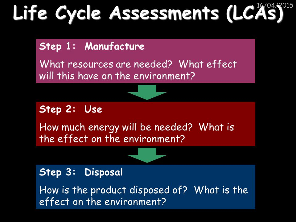 16/04/2015 Life Cycle Assessments (LCAs) Step 1: Manufacture What resources are needed.