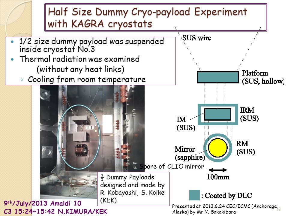 9 th /July/2013 Amaldi 10 C3 15:24~15:42 N.KIMURA/KEK Half Size Dummy Cryo-payload Experiment with KAGRA cryostats ½ Dummy Payloads designed and made by R.
