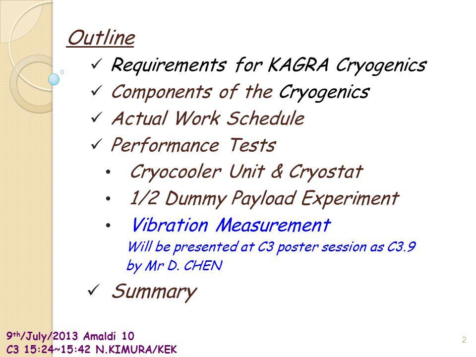 9 th /July/2013 Amaldi 10 C3 15:24~15:42 N.KIMURA/KEK Results Effect of High Emissivity Coating for Cooling Time is Confirmed.