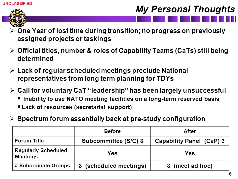 UNCLASSIFIED 6 My Personal Thoughts  One Year of lost time during transition; no progress on previously assigned projects or taskings  Official titl
