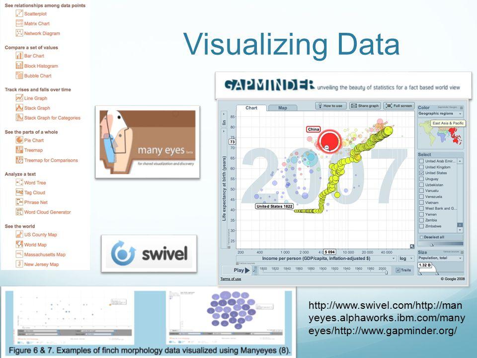 Visualizing Data http://www.swivel.com/http://man yeyes.alphaworks.ibm.com/many eyes/http://www.gapminder.org/