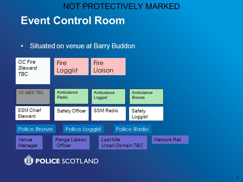 NOT PROTECTIVELY MARKED Event Control Room Situated on venue at Barry Buddon 3 OC Fire Steward TBC OC MED TBC SSM Chief Steward Safety Officer SSM Radio Safety Loggist Police BronzePolice LoggistPolice Radio Venue Manager Range Liaison Officer Last Mile Urban Domain TBC Network Rail