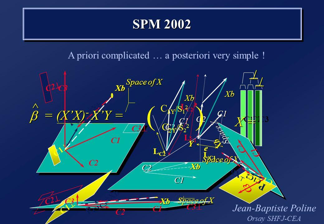 SPM 2002 C1C2C3 X =  C1 C2 Xb L C1 L C2  C1 C2 Xb L C1  L C2 Y Xb e Space of X C1 C2 Xb Space X C1 C2 C1  C3 P C1C2  Xb Xb Space of X C1 C2 C1  C3 P C1C3  Xb C2  C3  Xb Space of X C1 C2 C1  C3 P C1C3  Xb C2  C3  = (X'X) - X'Y = = (X'X) - X'Y = ^  ( ) C 1Y /S 1 2 C 2Y /S 2 2 Jean-Baptiste Poline Orsay SHFJ-CEA A priori complicated … a posteriori very simple !