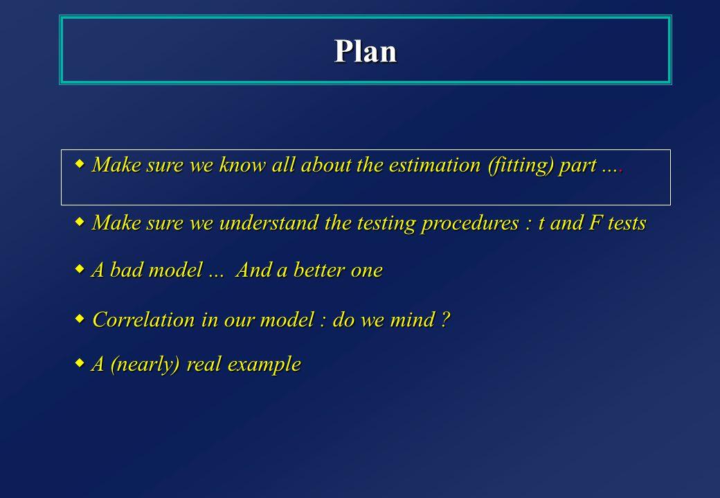 Implicit or explicit (decorrelation (or orthogonalisation) Implicit or explicit (   decorrelation (or orthogonalisation) C1 C2 Xb Y Xb e Space of X C1 C2 L C2 : L C1  : test of C2 in the implicit  model test of C1 in the explicit  model  C1 C2 Xb L C1  L C2 C2 C2  See Andrade et al., NeuroImage, 1999 This GENERALISES when testing several regressors (F tests)