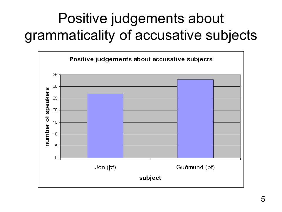 5 Positive judgements about grammaticality of accusative subjects