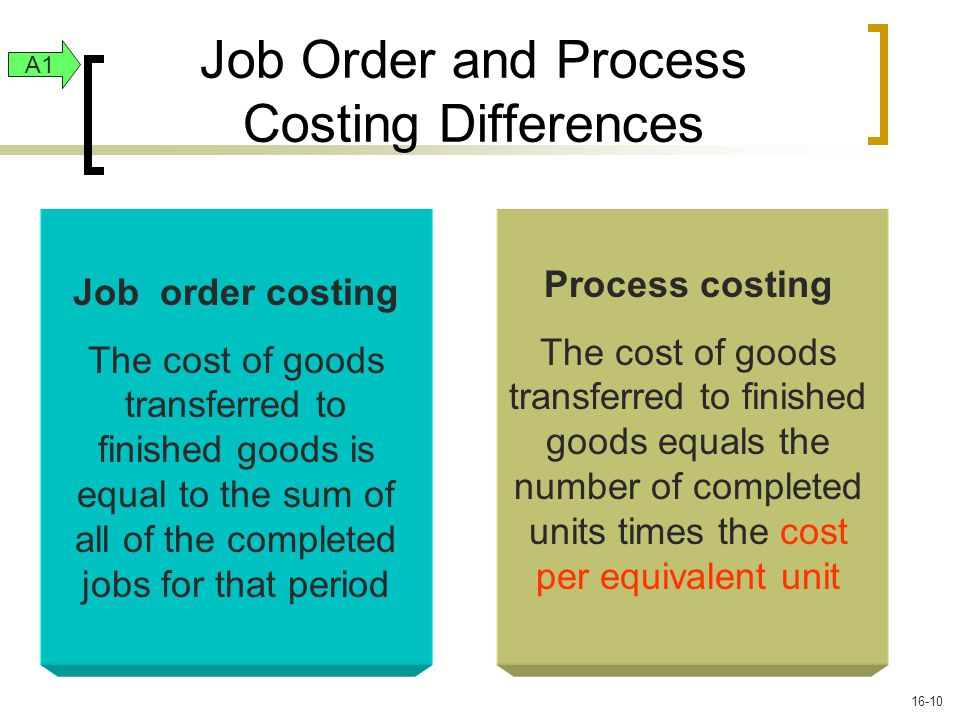 A1 Job Order and Process Costing Differences Job order costing The cost of goods transferred to finished goods is equal to the sum of all of the completed jobs for that period Process costing The cost of goods transferred to finished goods equals the number of completed units times the cost per equivalent unit 16-10