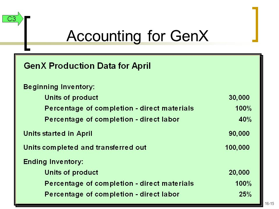 Accounting for GenX C3 16-15