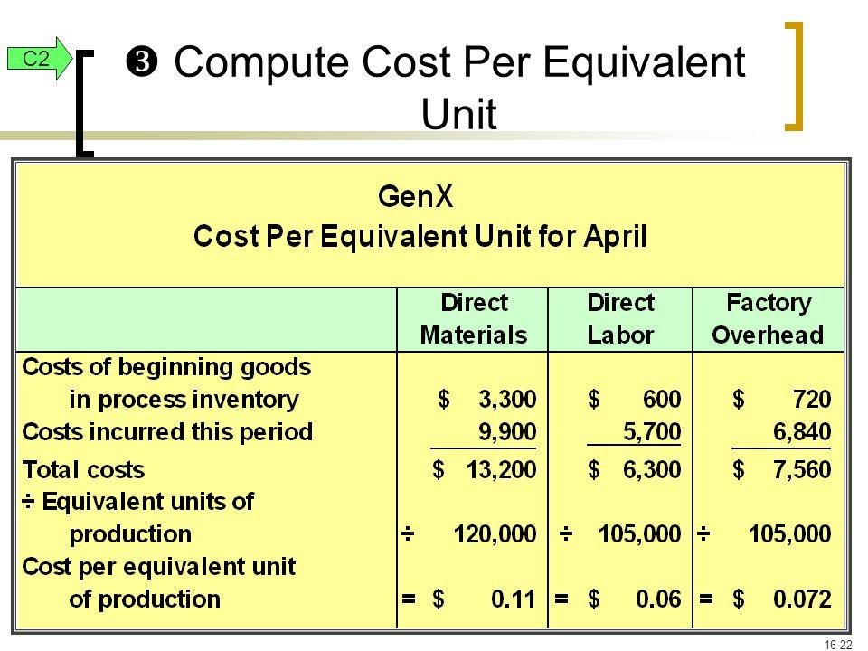  Compute Cost Per Equivalent Unit C2 16-22