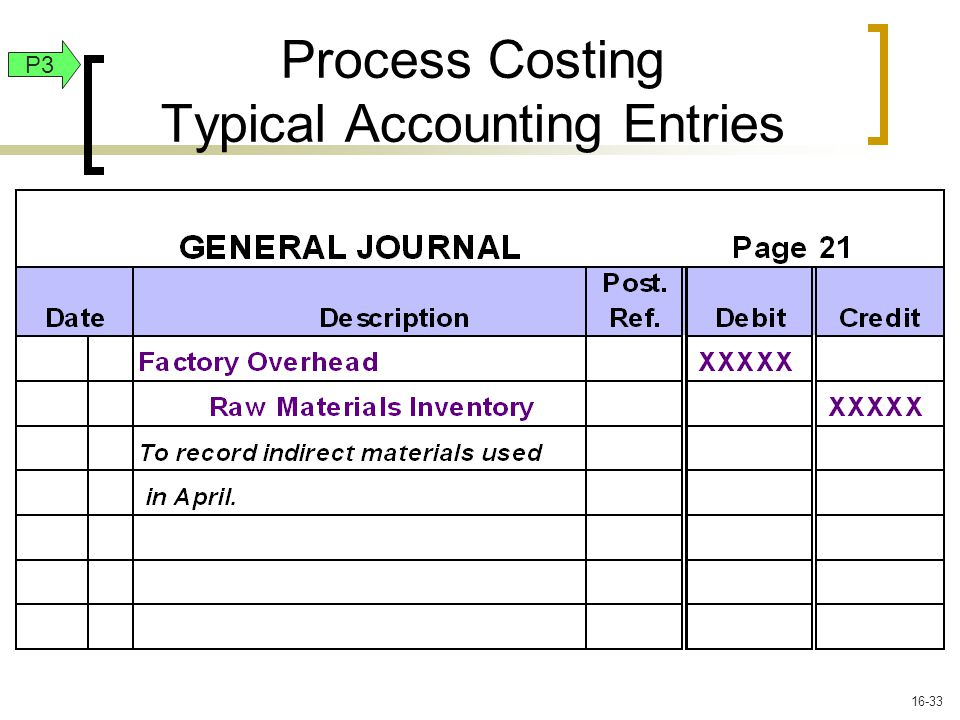P3 Process Costing Typical Accounting Entries 16-33