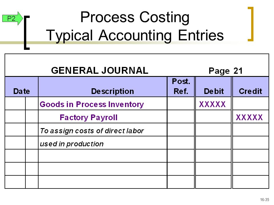 P2 Process Costing Typical Accounting Entries 16-35