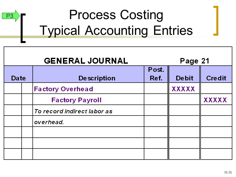 P3 Process Costing Typical Accounting Entries 16-36