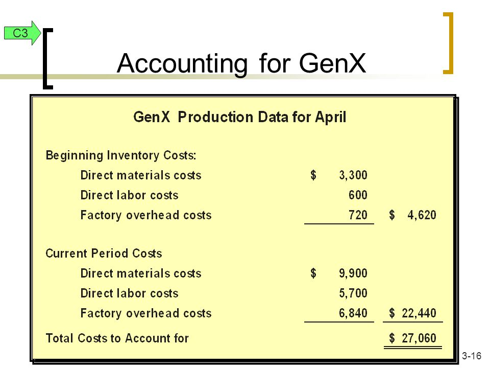 C3 Accounting for GenX 3-16
