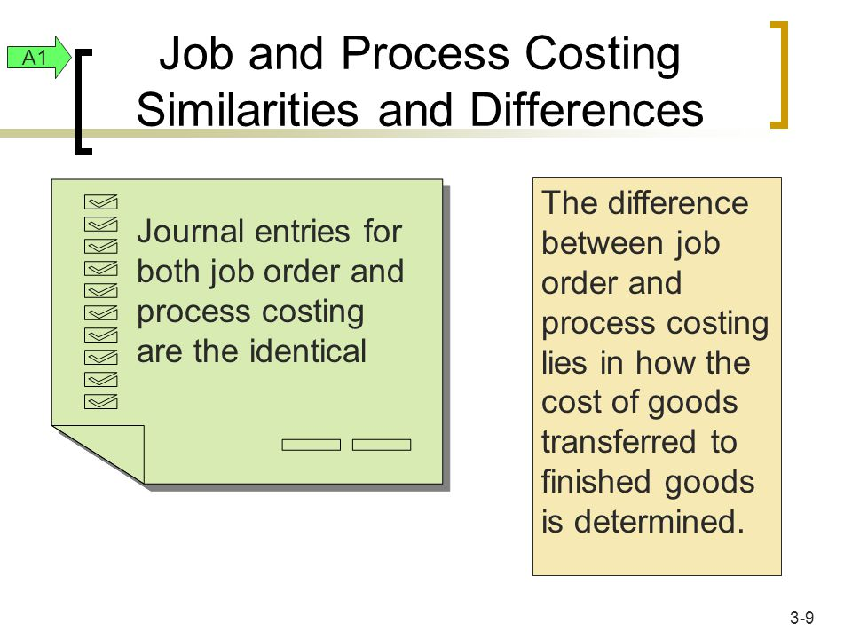 A1 Job Order and Process Costing Differences Job order costing The cost of goods transferred to finished goods is equal to the sum of all of the completed jobs for that period Process costing The cost of goods transferred to finished goods equals the number of completed units times the cost per equivalent unit 3-10