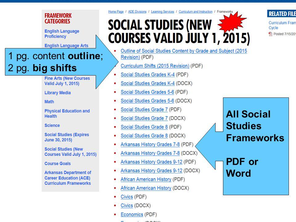All Social Studies Frameworks PDF or Word 1 pg. content outline; 2 pg. big shifts