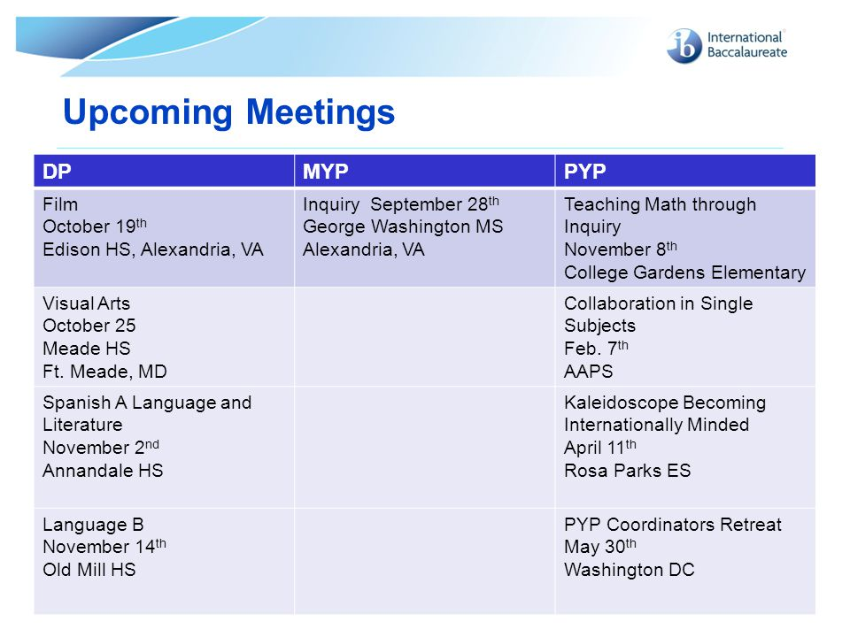 © International Baccalaureate Organization 2007 Upcoming Meetings Page 19 DPMYPPYP Film October 19 th Edison HS, Alexandria, VA Inquiry September 28 t