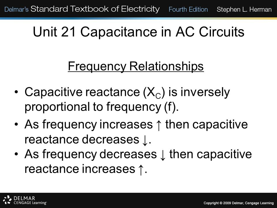 Unit 21 Capacitance in AC Circuits Frequency Relationships Capacitive reactance (X C ) is inversely proportional to frequency (f).