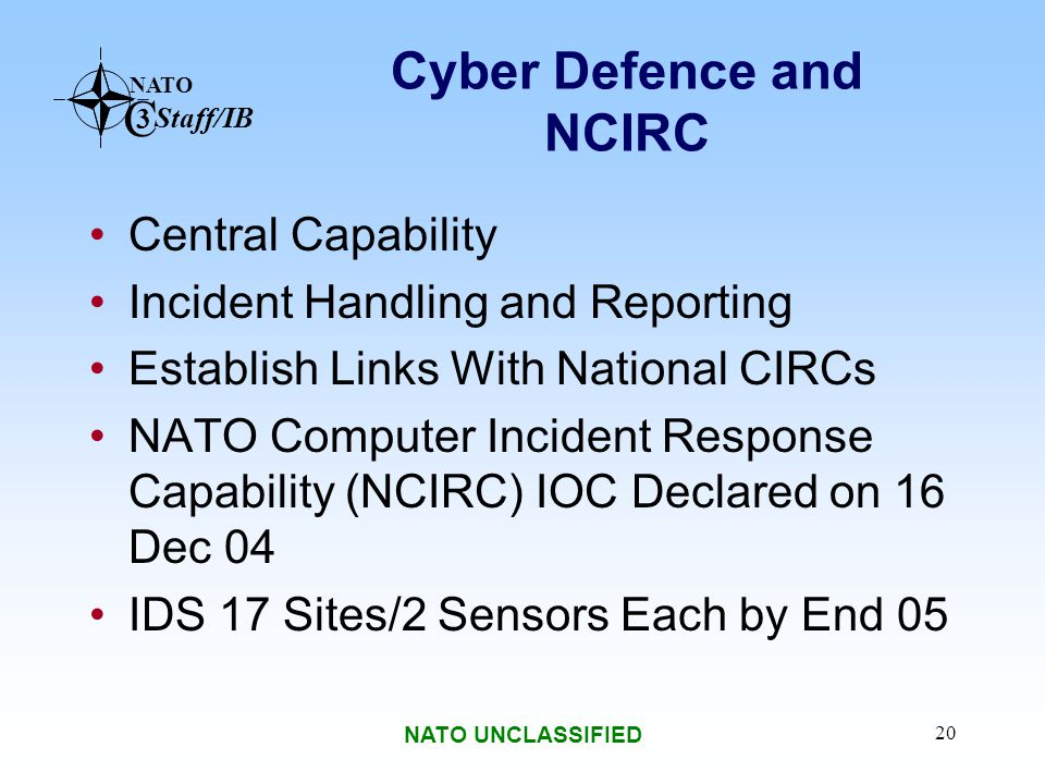 NATO C 3 Staff/IB NATO UNCLASSIFIED 20 Cyber Defence and NCIRC Central Capability Incident Handling and Reporting Establish Links With National CIRCs