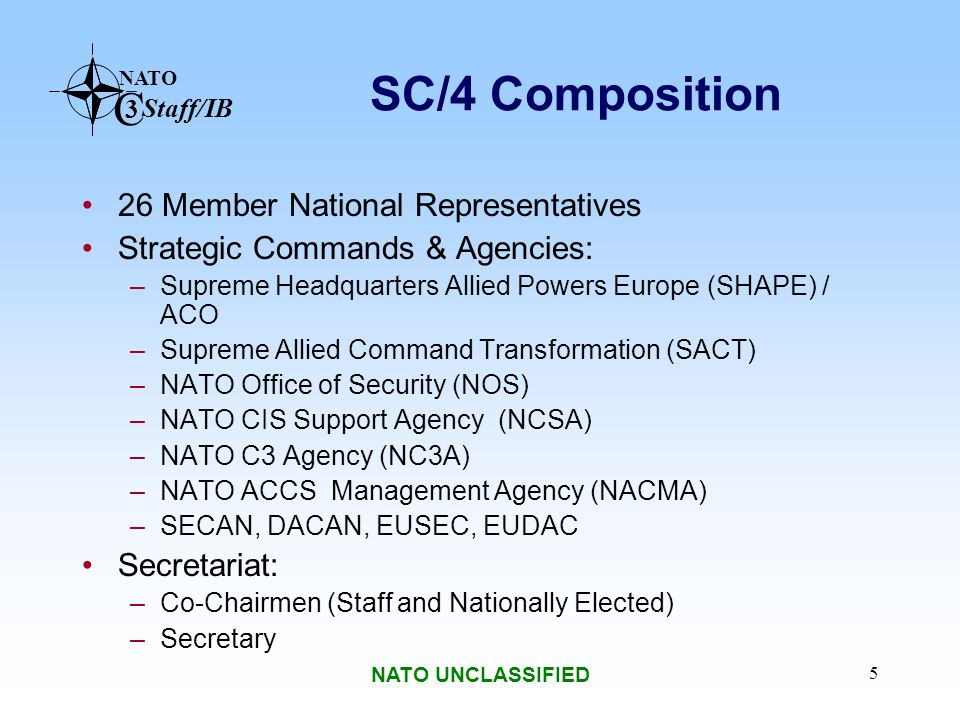 NATO C 3 Staff/IB NATO UNCLASSIFIED 6 SECAN Military Committee Communications and Information Systems Security and Evaluation Agency - US Staffed and Operated EUSEC Military Committee European Communications Security and Evaluation Agency - UK Staffed and Operated DACAN Military Committee Distribution and Accounting Agency US Staffed and Operated EUDAC Military Committee European Distribution and Accounting Agency UK Staffed and Operated The Agencies