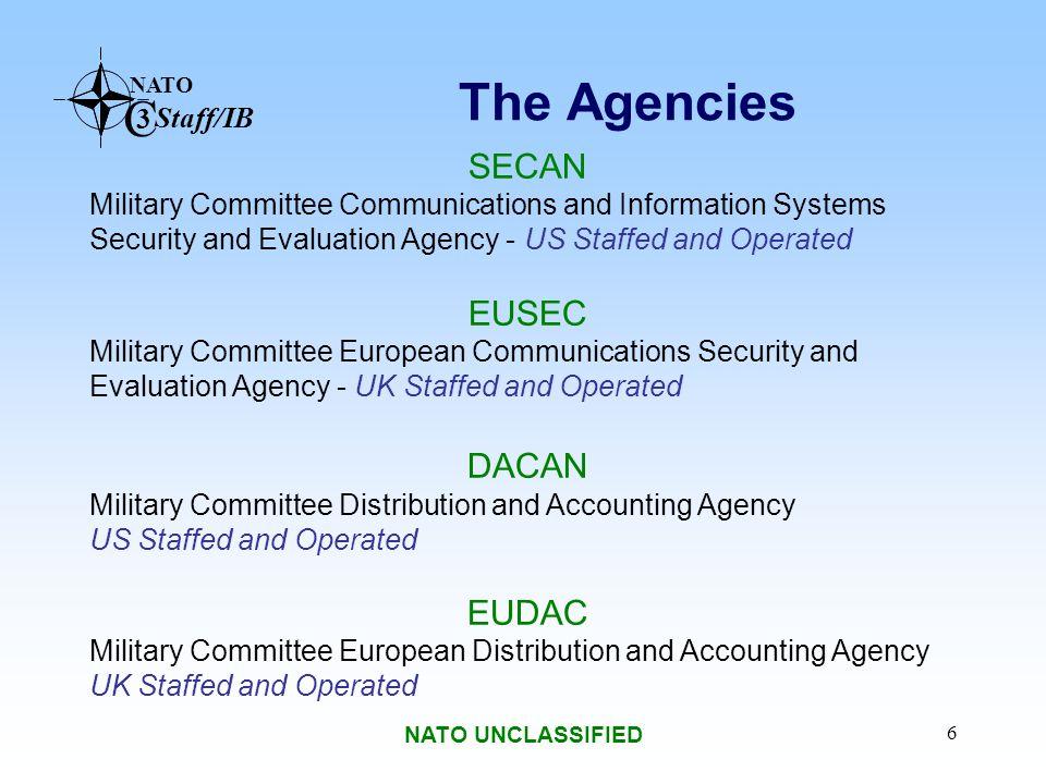 NATO C 3 Staff/IB NATO UNCLASSIFIED 17