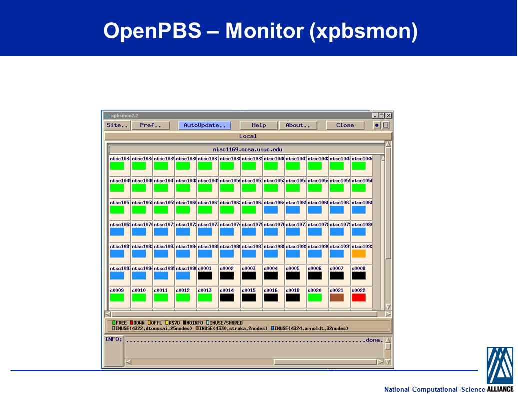 National Computational Science OpenPBS – Monitor (xpbsmon)
