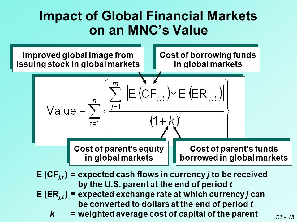C3 - 43 Impact of Global Financial Markets on an MNC's Value E (CF j,t )=expected cash flows in currency j to be received by the U.S.