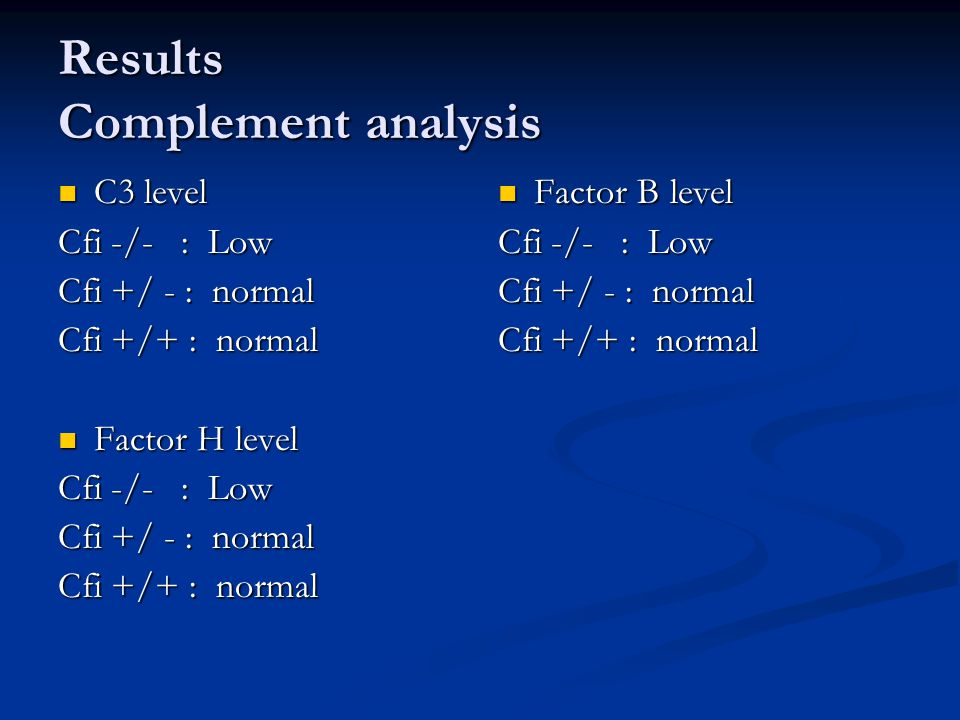 Results Complement analysis C3 level C3 level Cfi -/- : Low Cfi +/ - : normal Cfi +/+ : normal Factor H level Factor H level Cfi -/- : Low Cfi +/ - : normal Cfi +/+ : normal Factor B level Cfi -/- : Low Cfi +/ - : normal Cfi +/+ : normal