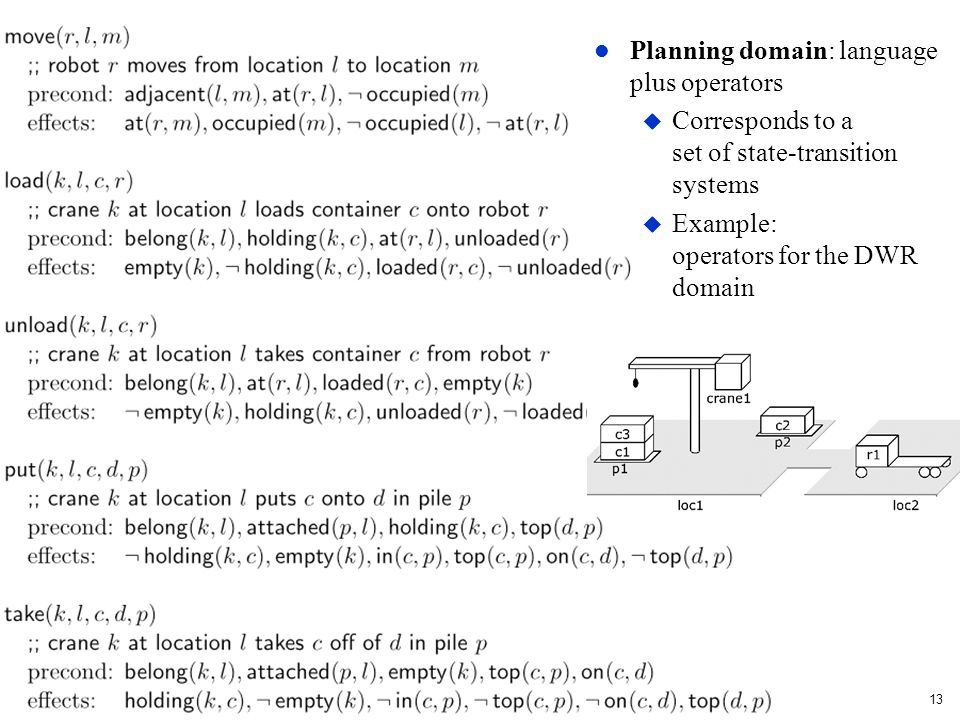Dana Nau: Lecture slides for Automated Planning Licensed under the Creative Commons Attribution-NonCommercial-ShareAlike License: http://creativecommons.org/licenses/by-nc-sa/2.0/ 13 Planning domain: language plus operators  Corresponds to a set of state-transition systems  Example: operators for the DWR domain